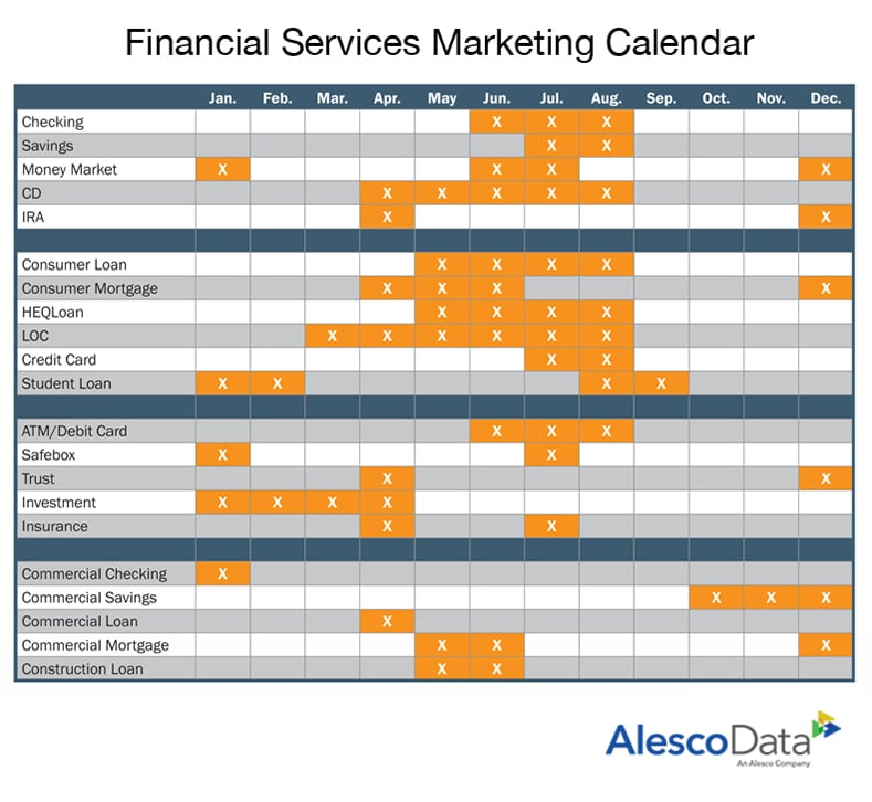 Financial Offers Marketing Calendar